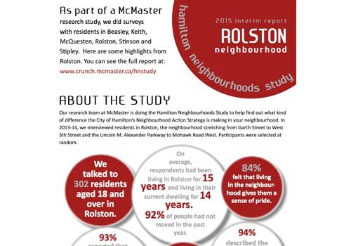 2015 Study Update: Rolston Neighbourhood Newsletter