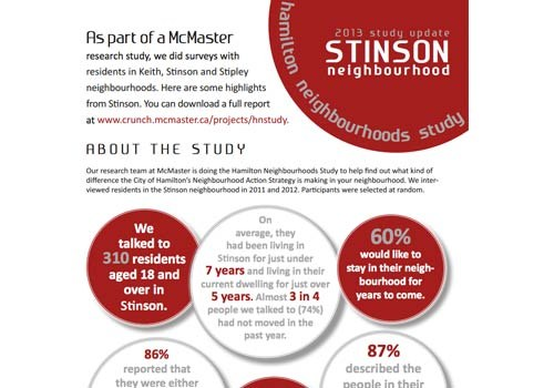 2013 Study Update: Stinson Neighbourhood Newsletter
