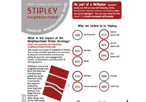 2016 Study Update: Stipley Neighbourhood Newsletter