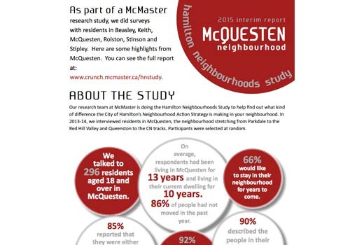 2015 Study Update: McQuesten Neighbourhood Newsletter