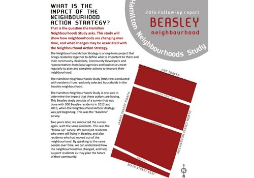 2016 Follow-up Report: Beasley Neighbourhood
