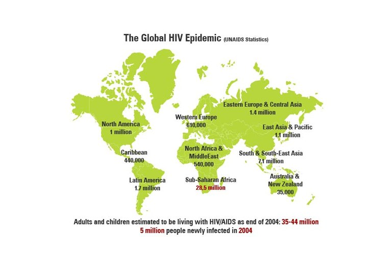 The Global HIV Epidemic: a Map of the Worlld illustrating UNAIDS statistics